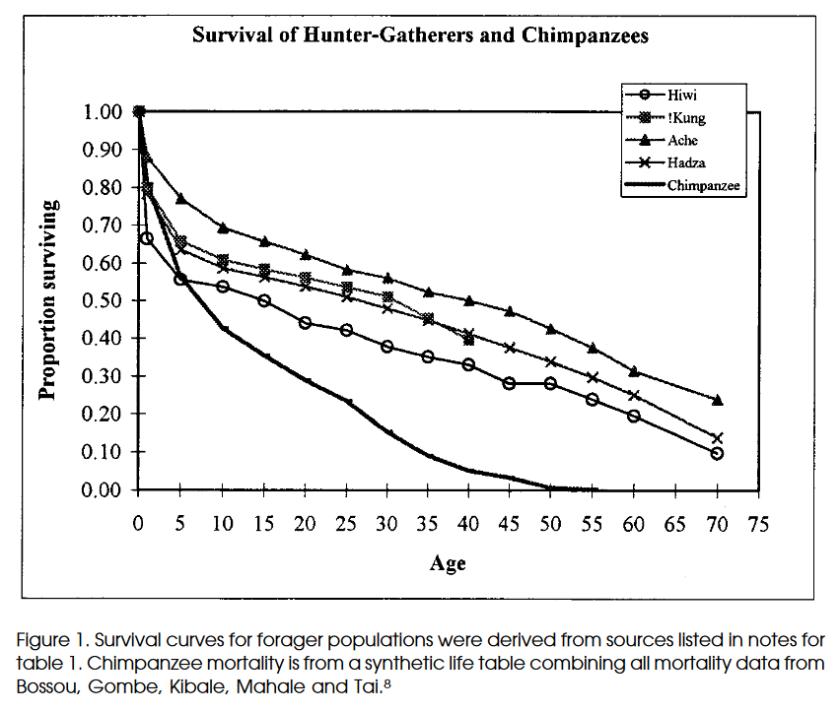 Kaplan et al., 2000