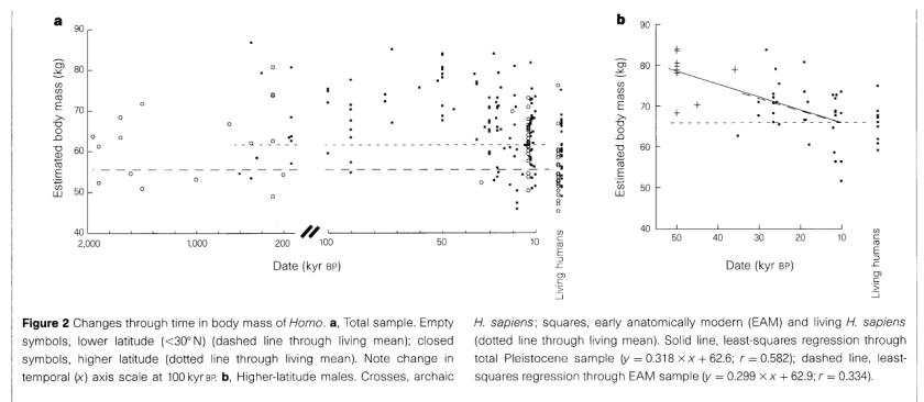 Ruff et al. 1997