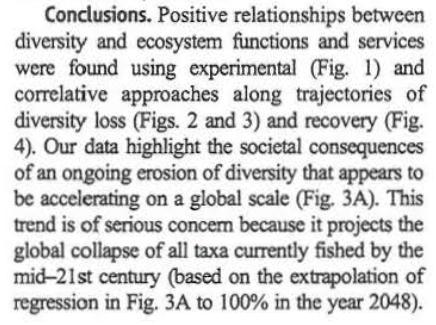 Worm et al. 2006