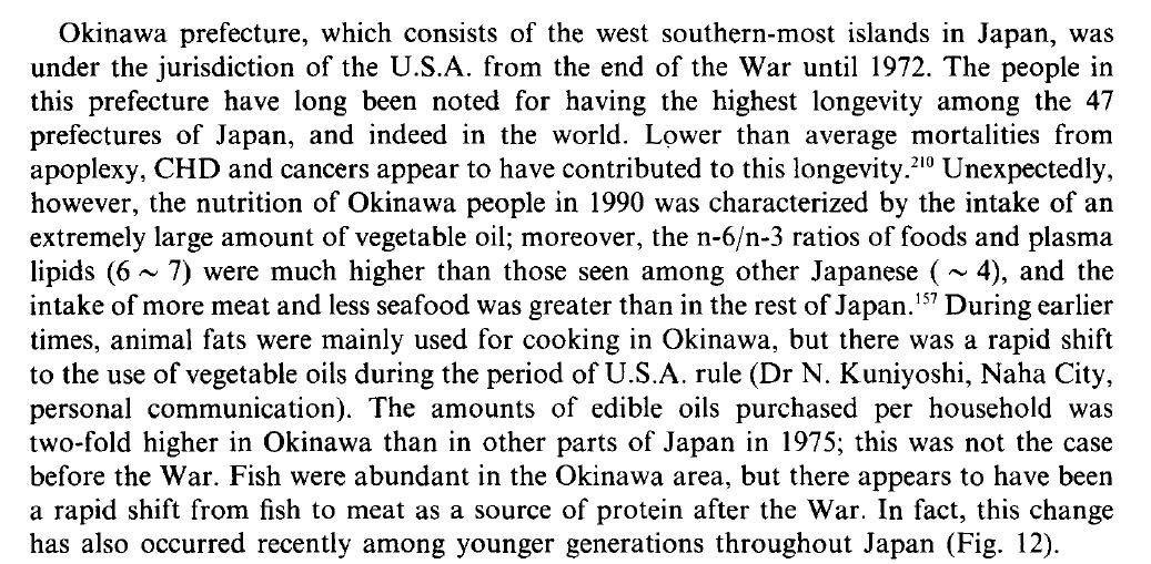 Okinawa Animal fats for cooking